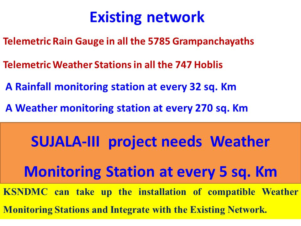 Existing network Telemetric Rain Gauge in all the 5785 Grampanchayaths Telemetric Weather Stations in all the 747 Hoblis A Rainfall monitoring station