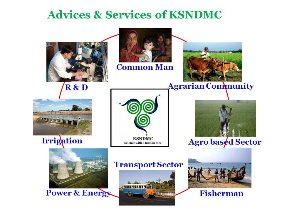 Role of KSNDMC in SUJALA III Guide in establishing Automatic Weather Stations in Watersheds and Data acquisition / Analysis Guide in establishing Automatic Weather Stations in Watersheds and Data acquisition / Analysis Undertake weather analysis for identifying frequency of droughts and evolve plans related to climate smart farming Undertake weather analysis for identifying frequency of droughts and evolve plans related to climate smart farming Capacity Building Capacity Building Climate variability Climate variability Weather advisory in Project Areas Weather advisory in Project Areas Data needs and its Institutionalization Data needs and its Institutionalization