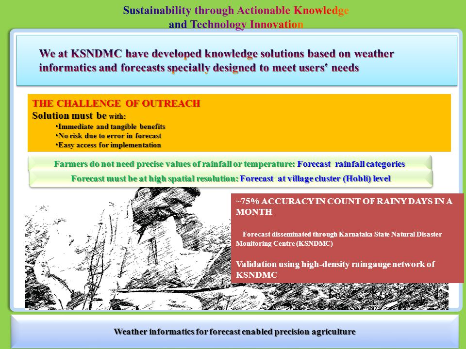 Weather informatics for forecast enabled precision agriculture THE CHALLENGE OF OUTREACH Solution must be with: Immediate and tangible benefits Immedi