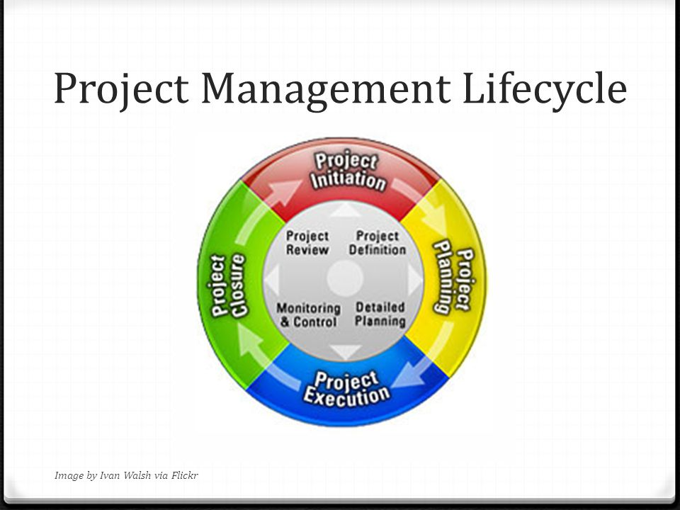Project Management Lifecycle Image by Ivan Walsh via Flickr