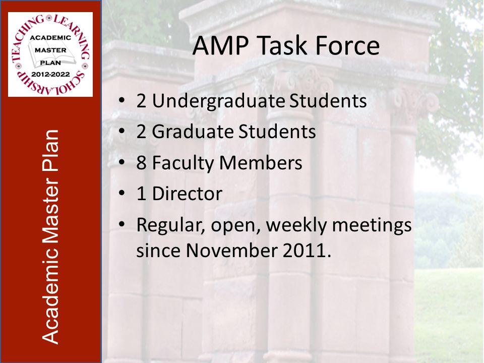 AMP Task Force 2 Undergraduate Students 2 Graduate Students 8 Faculty Members 1 Director Regular, open, weekly meetings since November 2011. Academic