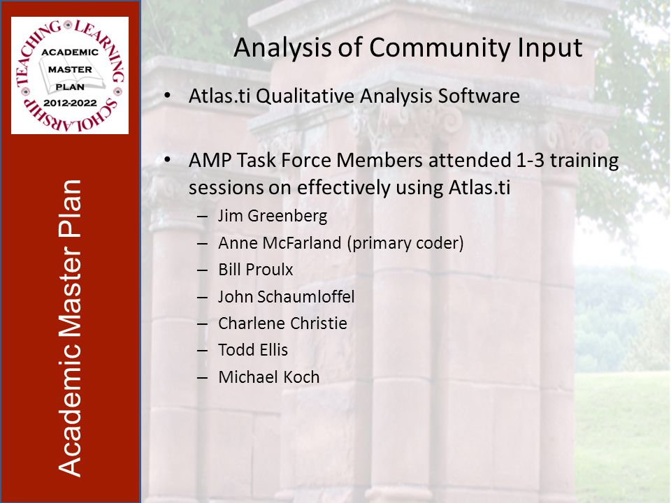 Analysis of Community Input Atlas.ti Qualitative Analysis Software AMP Task Force Members attended 1-3 training sessions on effectively using Atlas.ti