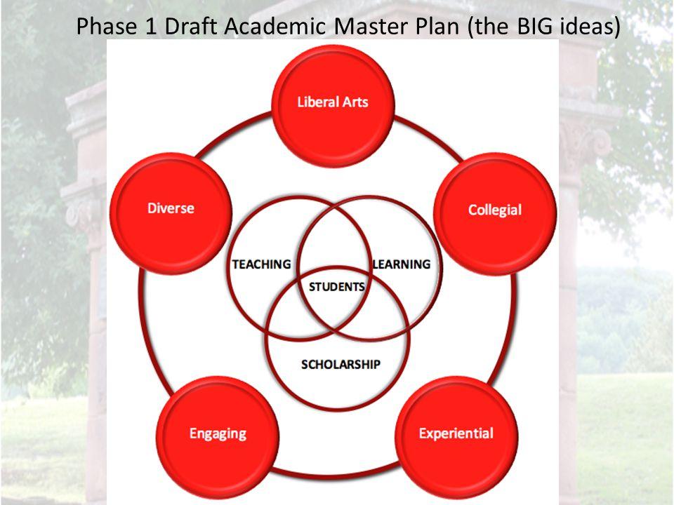 Phase 1 Draft Academic Master Plan (the BIG ideas)
