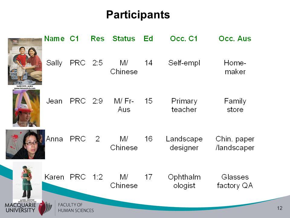 12 Participants