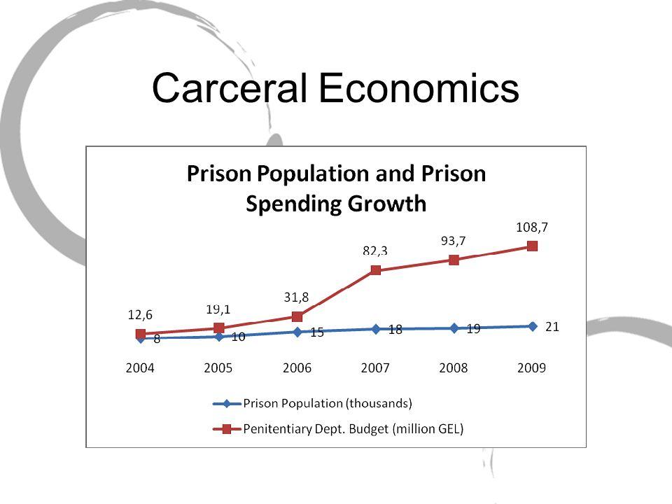 Carceral Economics