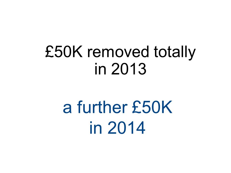 £50K removed totally in 2013 a further £50K in 2014