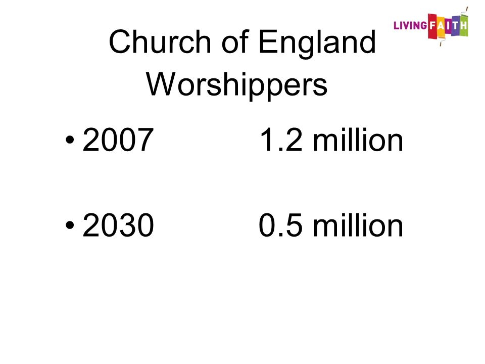 Church of England Worshippers 20071.2 million 20300.5 million