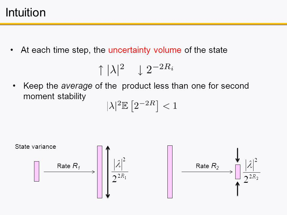 Intuition Rate R 1 State variance Rate R 2 Keep the average of the product less than one for second moment stability At each time step, the uncertainty volume of the state