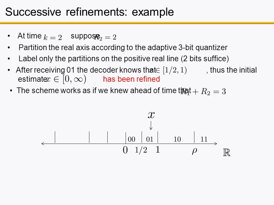 Successive refinements: example At time suppose After receiving 01 the decoder knows that, thus the initial estimate has been refined Partition the real axis according to the adaptive 3-bit quantizer Label only the partitions on the positive real line (2 bits suffice) The scheme works as if we knew ahead of time that