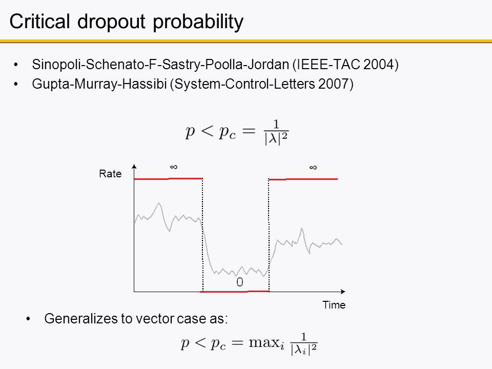 Critical dropout probability Sinopoli-Schenato-F-Sastry-Poolla-Jordan (IEEE-TAC 2004) Gupta-Murray-Hassibi (System-Control-Letters 2007) Time Rate Generalizes to vector case as: