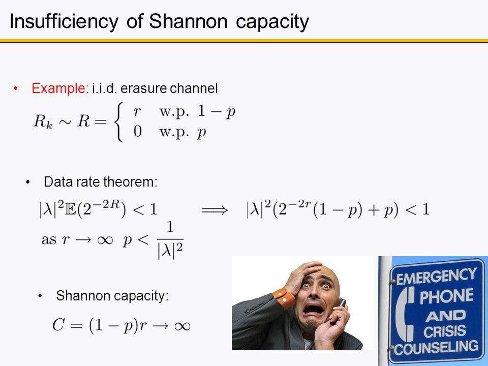 Insufficiency of Shannon capacity Example: i.i.d.