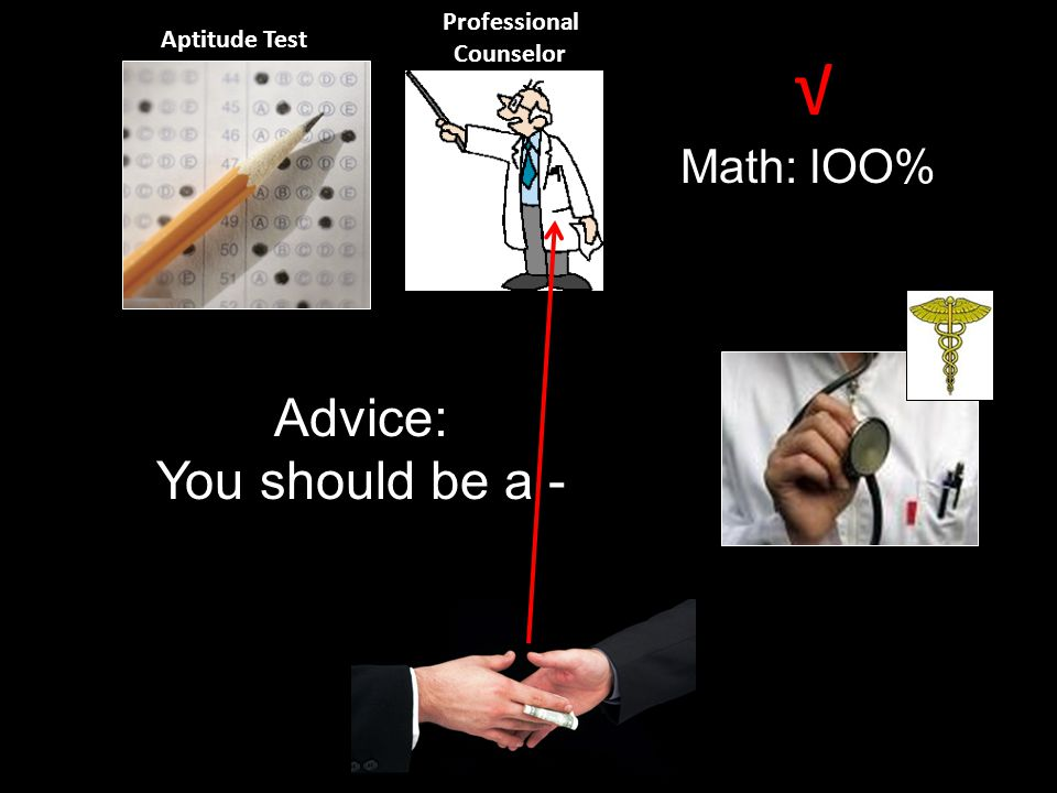 Advice: You should be a - Math: lOO% Aptitude Test Professional Counselor