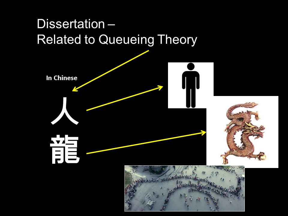 Dissertation – Related to Queueing Theory In Chinese
