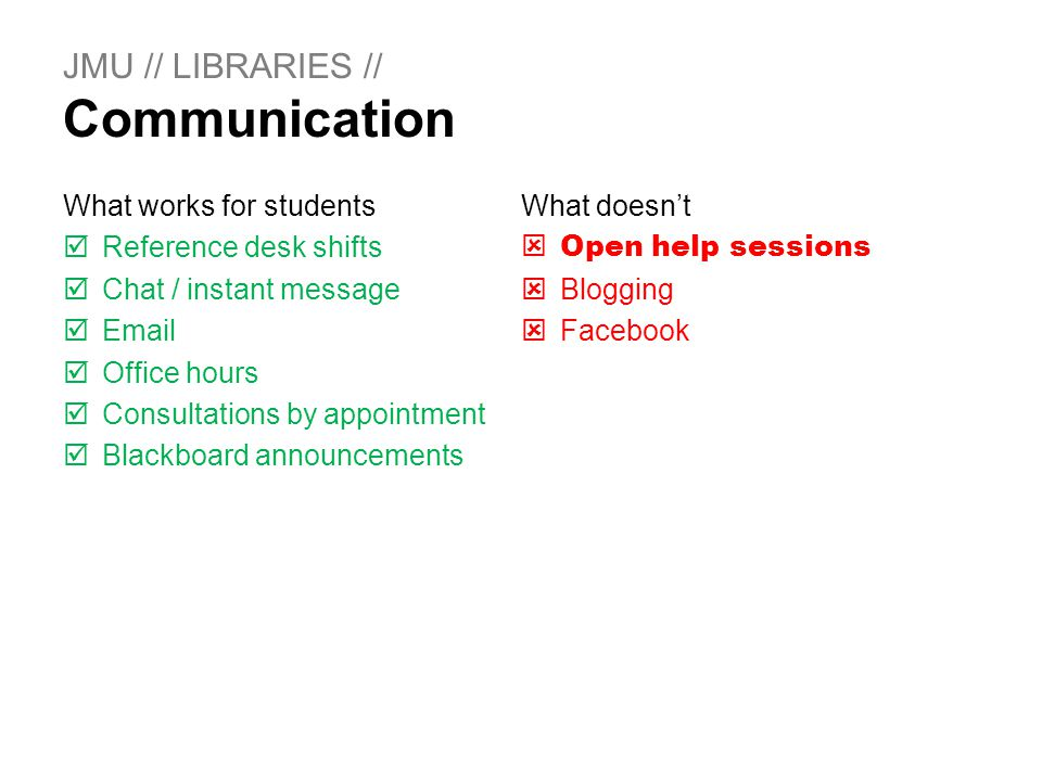 JMU // LIBRARIES // Communication What works for students Reference desk shifts Chat / instant message Email Office hours Consultations by appointment