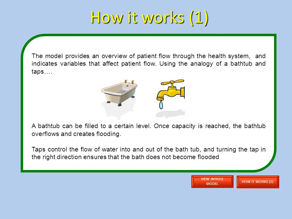 How it works (1) The model provides an overview of patient flow through the health system, and indicates variables that affect patient flow. Using the