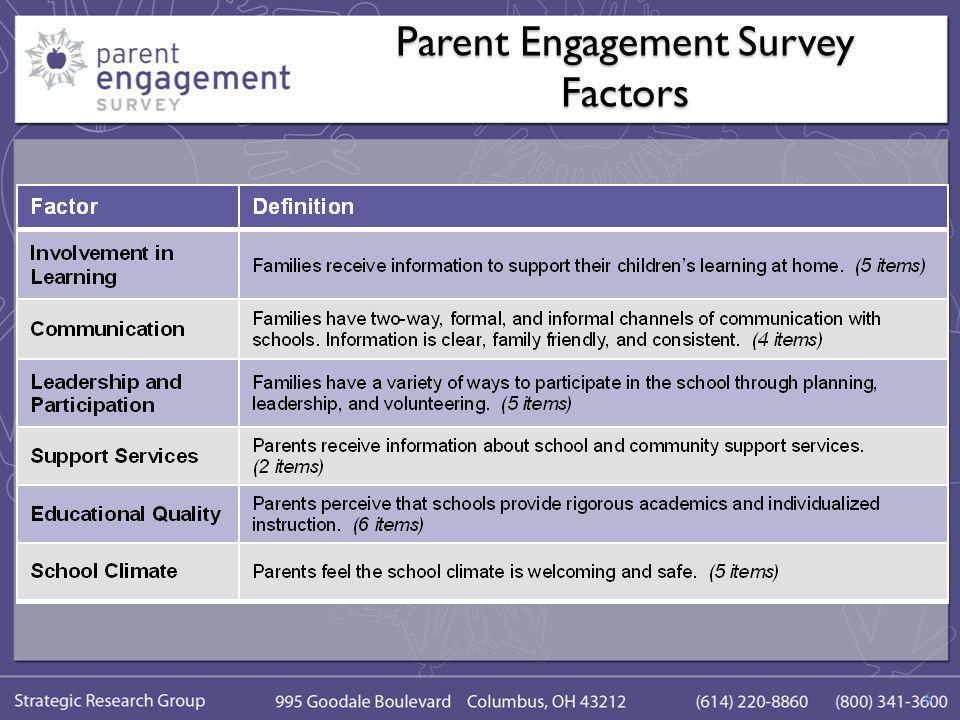 Parent Engagement Survey Factors 6