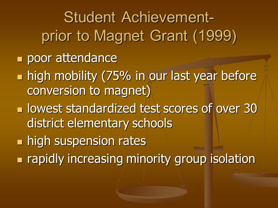 Student Achievement- prior to Magnet Grant (1999) poor attendance poor attendance high mobility (75% in our last year before conversion to magnet) hig