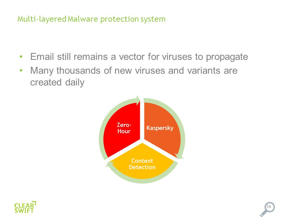 36 Email still remains a vector for viruses to propagate Many thousands of new viruses and variants are created daily Kaspersky Content Detection Zero- Hour Multi-layered Malware protection system