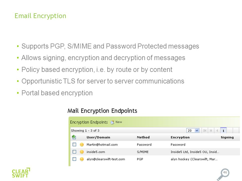 46 Supports PGP, S/MIME and Password Protected messages Allows signing, encryption and decryption of messages Policy based encryption, i.e.