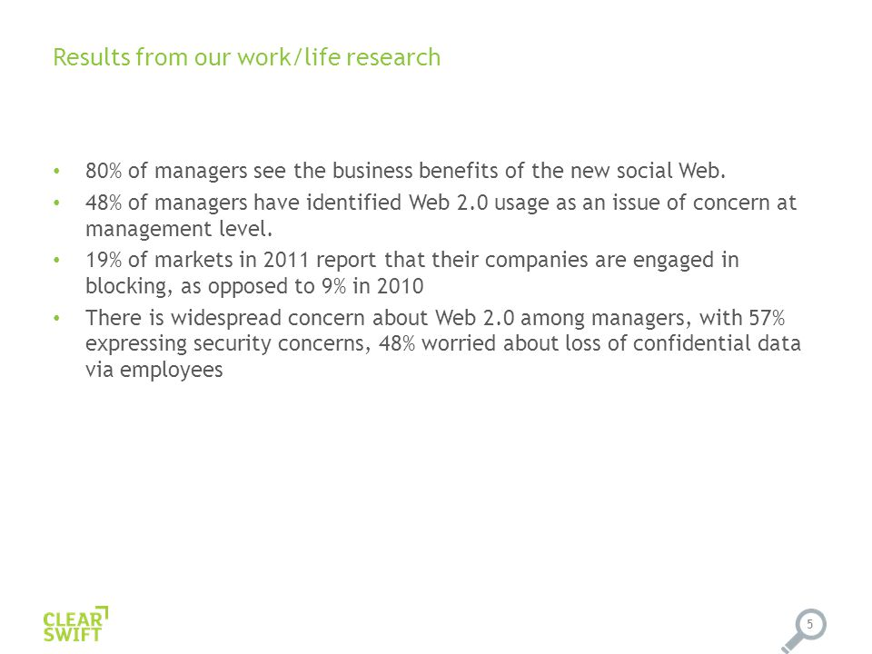 Results from our work/life research 80% of managers see the business benefits of the new social Web. 48% of managers have identified Web 2.0 usage as