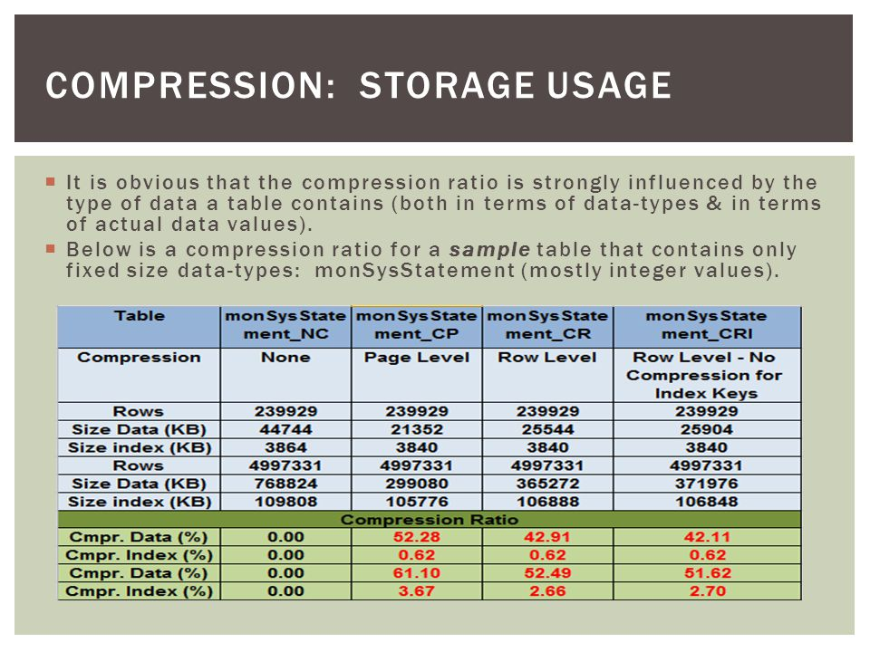 It is obvious that the compression ratio is strongly influenced by the type of data a table contains (both in terms of data-types & in terms of actual data values).