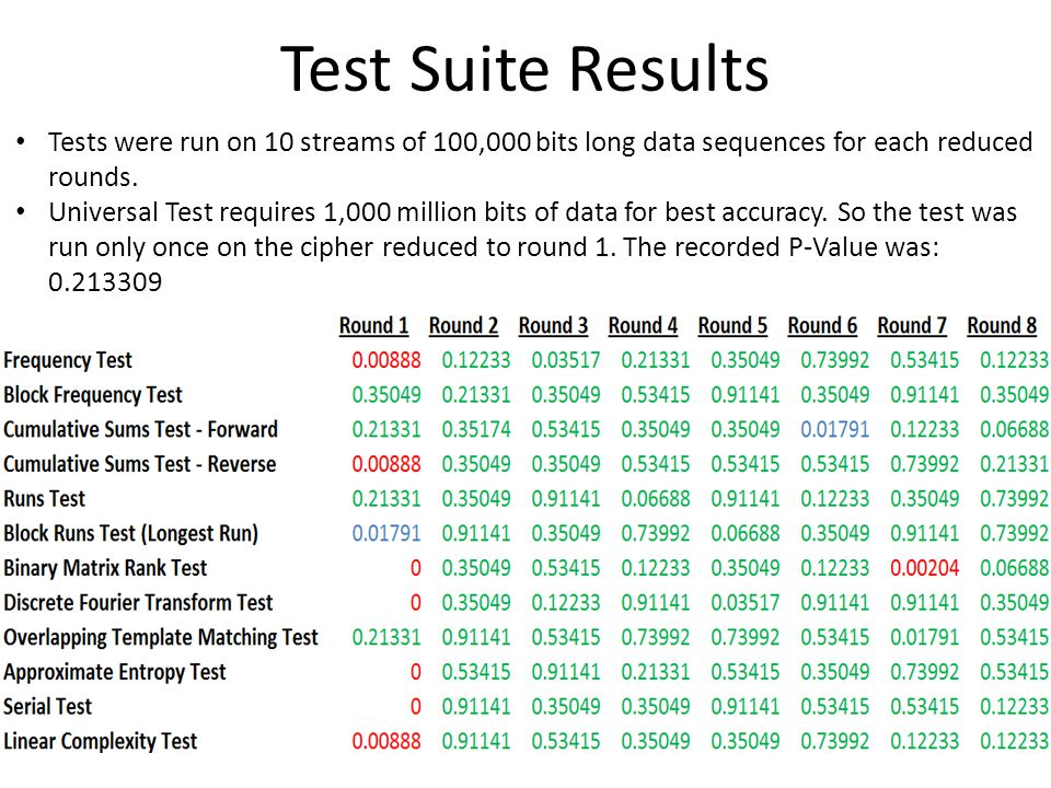 Test Suite Results