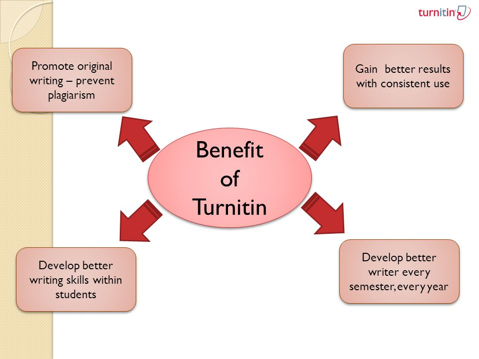 Benefit of Turnitin Benefit of Turnitin Promote original writing – prevent plagiarism Gain better results with consistent use Develop better writer ev