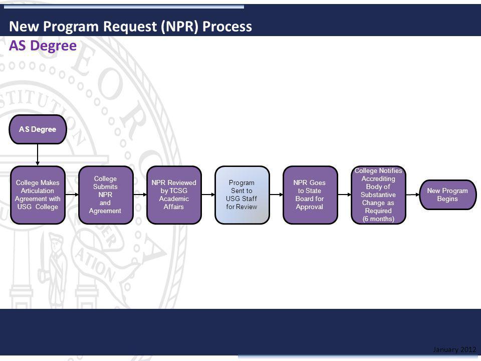 New Program Request (NPR) Process AAS/AS Degree.