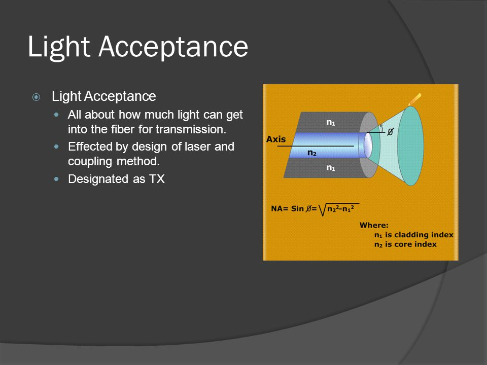 Light Acceptance All about how much light can get into the fiber for transmission. Effected by design of laser and coupling method. Designated as TX