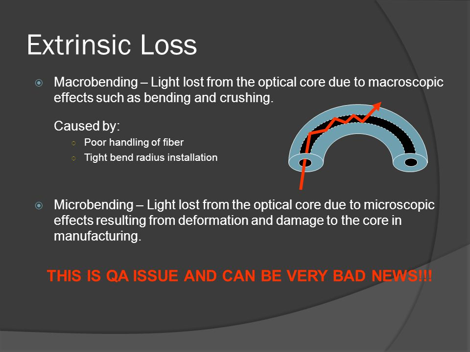 Extrinsic Loss Macrobending – Light lost from the optical core due to macroscopic effects such as bending and crushing. Caused by: Poor handling of fi