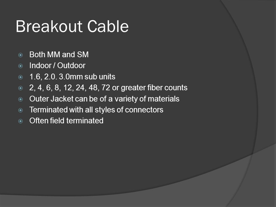Breakout Cable Both MM and SM Indoor / Outdoor 1.6, 2.0.