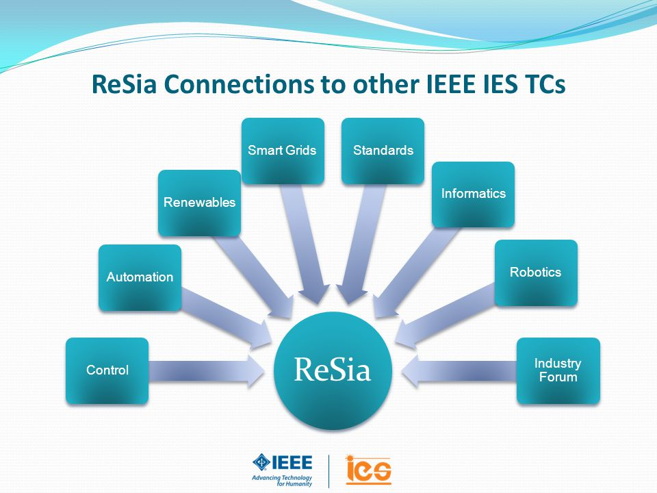 ReSia Connections to other IEEE IES TCs ReSia Control AutomationRenewablesSmart GridsStandardsInformaticsRobotics Industry Forum