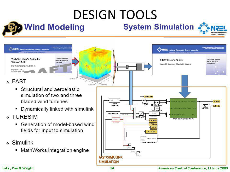 American Control Conference, 11 June 2009 Laks, Pao & Wright 14 Wind Modeling System Simulation FAST Structural and aeroelastic simulation of two and three bladed wind turbines Dynamically linked with simulink TURBSIM Generation of model-based wind fields for input to simulation Simulink MathWorks integration engine DESIGN TOOLS