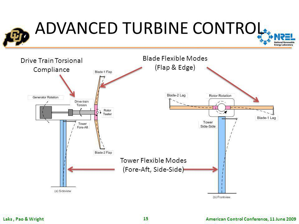 American Control Conference, 11 June 2009 Laks, Pao & Wright 15 ADVANCED TURBINE CONTROL Tower Flexible Modes (Fore-Aft, Side-Side) Blade Flexible Modes (Flap & Edge) Drive Train Torsional Compliance