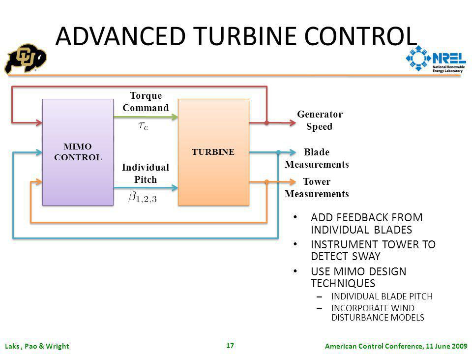 American Control Conference, 11 June 2009 Laks, Pao & Wright 17 ADVANCED TURBINE CONTROL ADD FEEDBACK FROM INDIVIDUAL BLADES INSTRUMENT TOWER TO DETEC