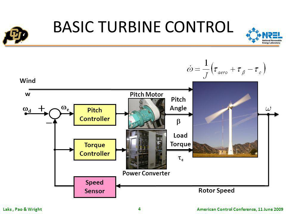 American Control Conference, 11 June 2009 Laks, Pao & Wright 4 BASIC TURBINE CONTROL Wind w d Speed Sensor Pitch Motor Rotor Speed Pitch Angle Load Torque c e Torque Controller Pitch Controller K KaKa a Power Converter