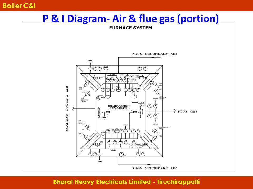 P & I Diagram- Air & flue gas (portion) Bharat Heavy Electricals Limited - Tiruchirappalli Boiler C&I