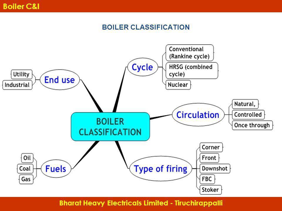 BOILER CLASSIFICATION Bharat Heavy Electricals Limited - Tiruchirappalli Boiler C&I