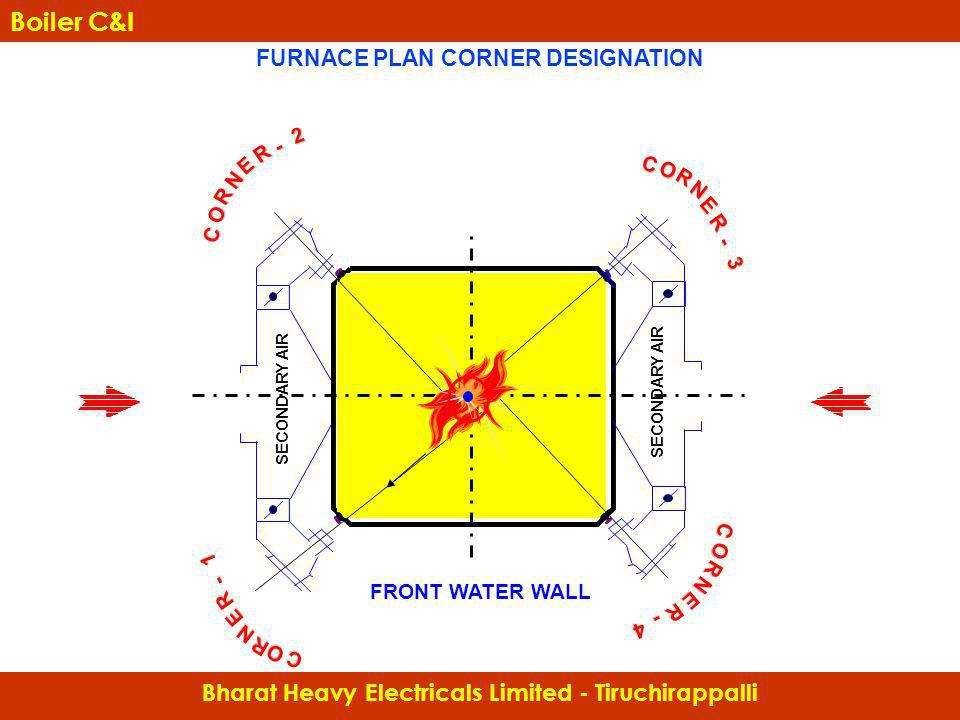 FURNACE PLAN CORNER DESIGNATION FRONT WATER WALL SECONDARY AIR 2 C E R N O R - 1 C E R N O R - 4 C E R N O R - 3CE R N O R - Bharat Heavy Electricals