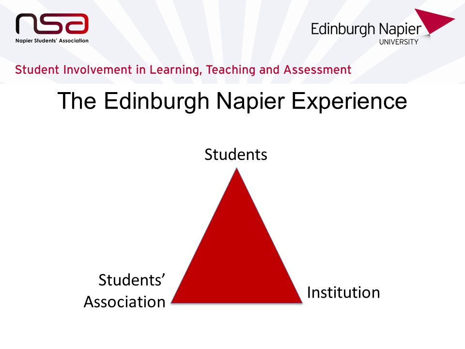 The Edinburgh Napier Experience Students Students Association Institution