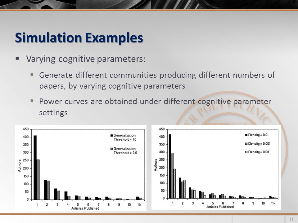 Simulation Examples Varying cognitive parameters: Generate different communities producing different numbers of papers, by varying cognitive parameters Power curves are obtained under different cognitive parameter settings H