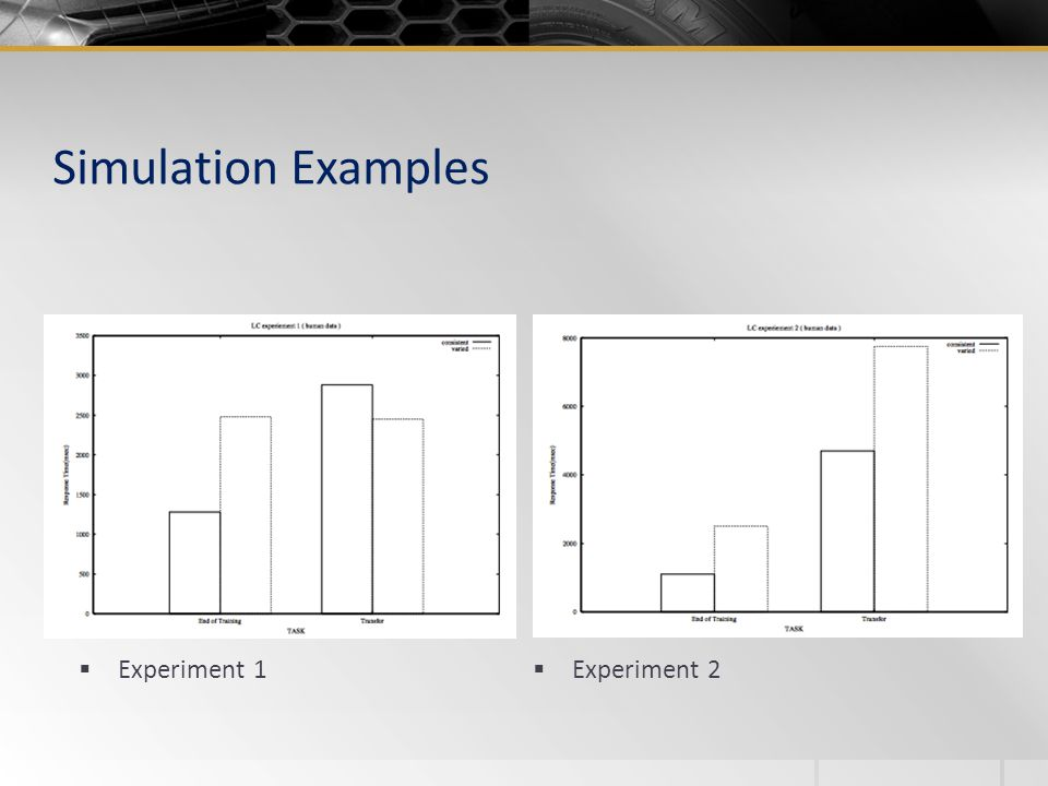 Simulation Examples Experiment 1 Experiment 2
