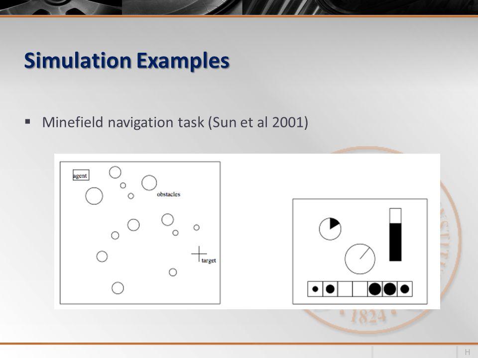 Simulation Examples Minefield navigation task (Sun et al 2001) H