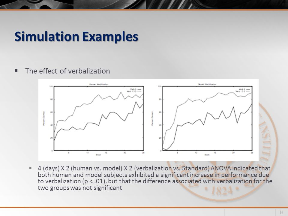 Simulation Examples The effect of verbalization 4 (days) X 2 (human vs.