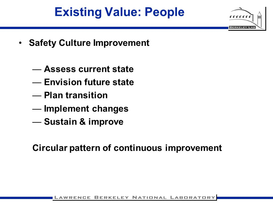 Existing Value: Teamwork Integration of individual action into shared outcome …continuous improvement.
