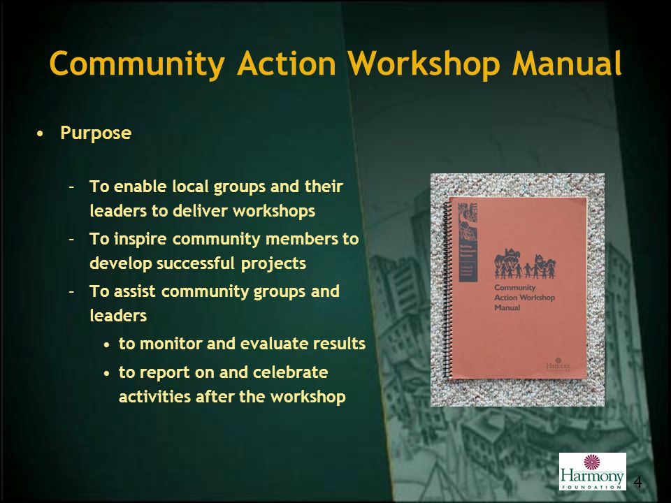 Community Action Workshop Manual Purpose –To enable local groups and their leaders to deliver workshops –To inspire community members to develop succe