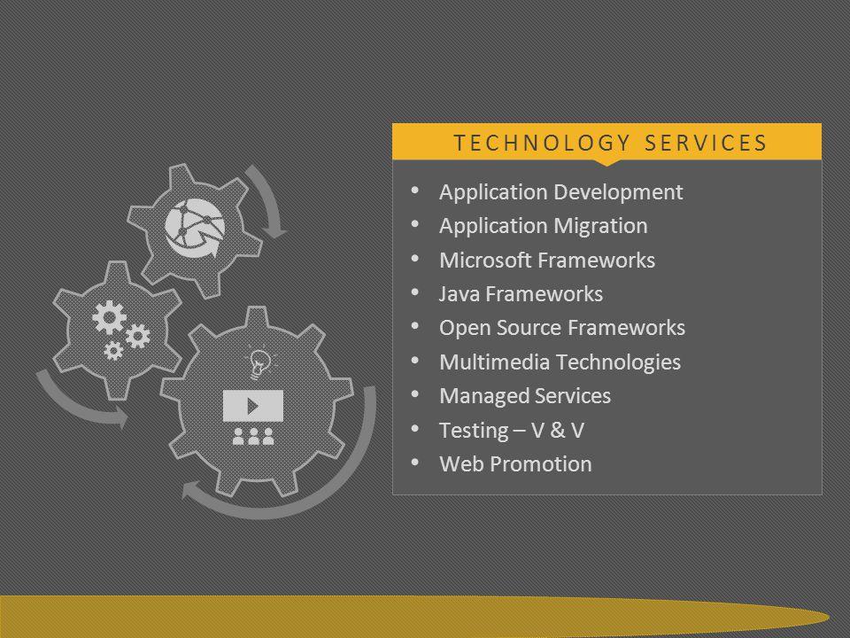 Gateway Group Application Development Application Migration Microsoft Frameworks Java Frameworks Open Source Frameworks Multimedia Technologies Manage