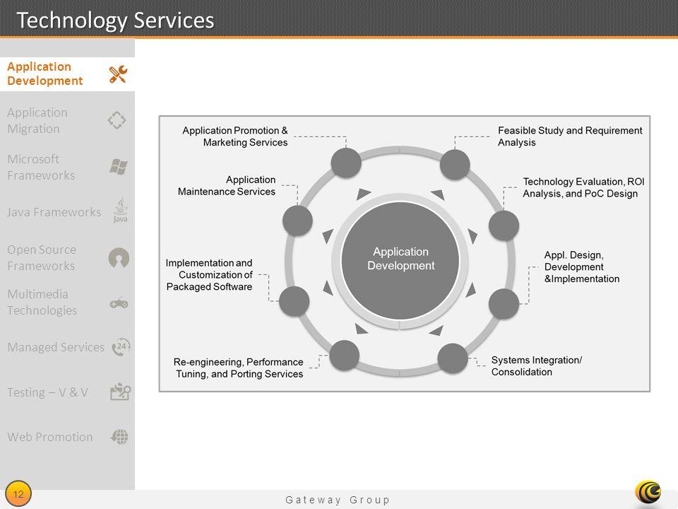 Gateway Group 12 Technology Services Application Migration Microsoft Frameworks Java Frameworks Open Source Frameworks Multimedia Technologies Managed