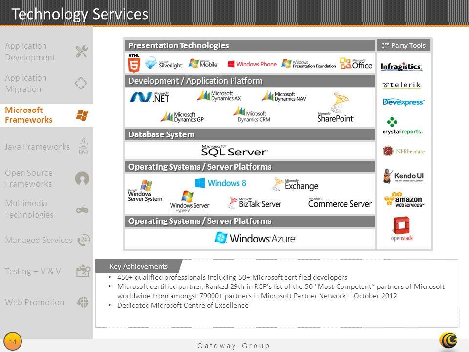Gateway Group 14 Technology Services Presentation Technologies Development / Application Platform Database System Operating Systems / Server Platforms