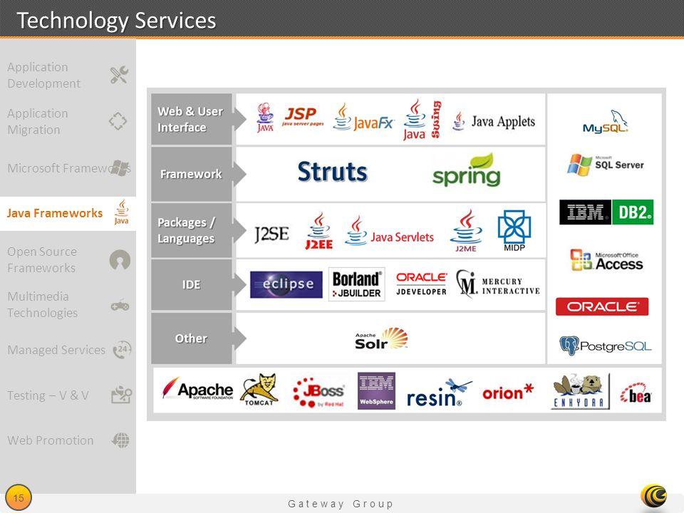 Gateway Group 15 Technology Services Application Migration Microsoft Frameworks Java Frameworks Open Source Frameworks Multimedia Technologies Managed